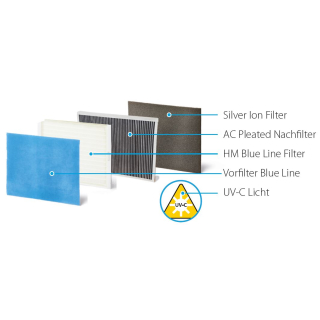 Euromate Filter AC Pleated + Silver Ion Blue